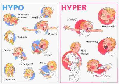 Diabetes and Hyperglycemia