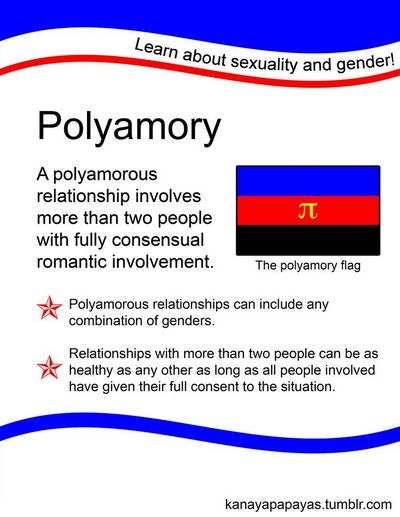 Learning About Polyamorous Relationships