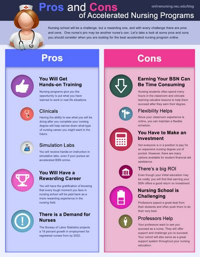 Pros and Cons of Lactation After Pregnancy
