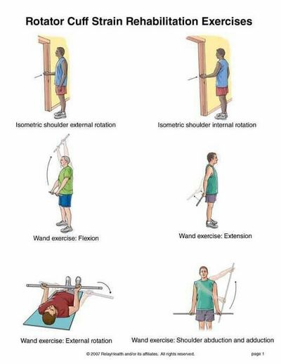 Rotator Cuff Exercises Is Vital