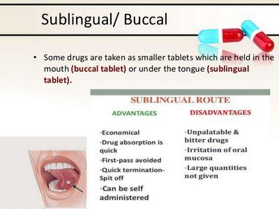 Sublingual Drug Absorption