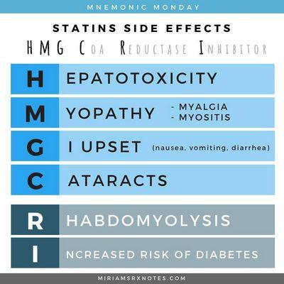 The Simvastathen Side Effects